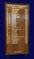 Oak veneered honour board at St Peters church in Wales listing the names of the presiding clergymen, rectors and curates from the 14th century until now